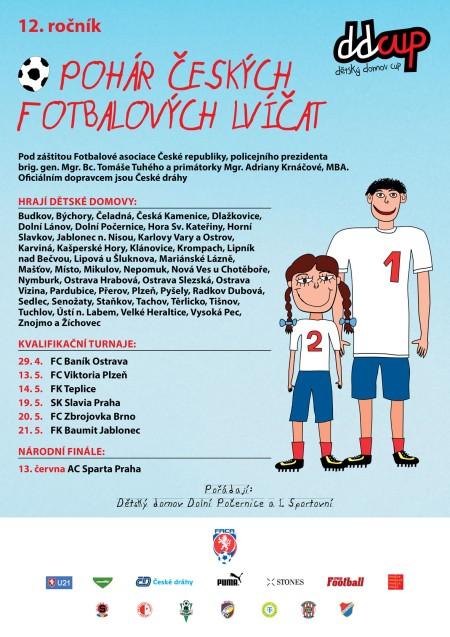 DDCUP_2015_Fotbal_A1