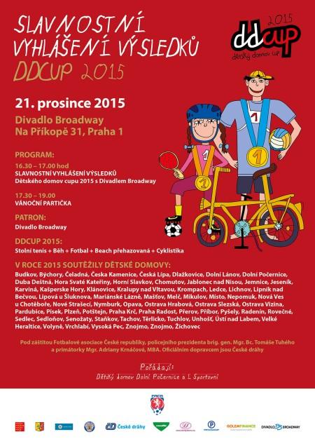 DDCUP2015_VYHLASENI_Plakat_A2_V2