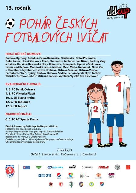 DDCUP_2016_Fotbal_A1